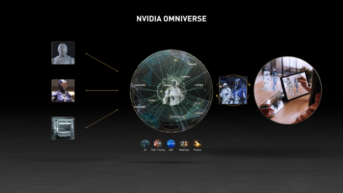 From Our Kitchen to Yours: NVIDIA Omniverse Changes the Way Industries Collaborate
