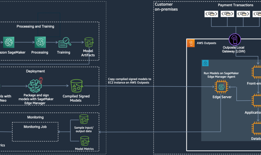 Machine Learning at the Edge with AWS Outposts and Amazon SageMaker